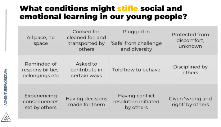 Conditions that stifle resilience in young people